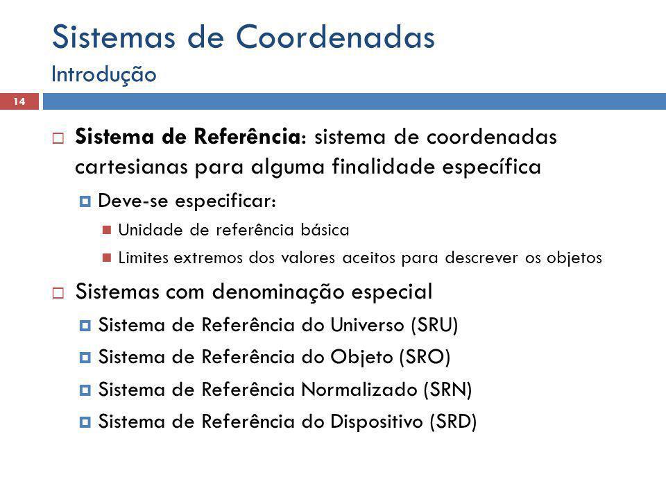  Sistema de Referência: sistema de coordenadas cartesianas para alguma finalidade específica  Deve-se especificar: Unidade de referência básica Limites extremos dos valores aceitos para descrever os objetos  Sistemas com denominação especial  Sistema de Referência do Universo (SRU)  Sistema de Referência do Objeto (SRO)  Sistema de Referência Normalizado (SRN)  Sistema de Referência do Dispositivo (SRD) Introdução 14 Sistemas de Coordenadas