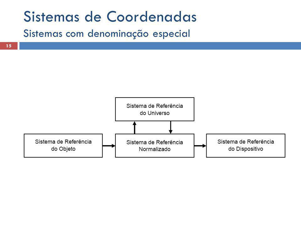 Sistemas com denominação especial 15 Sistemas de Coordenadas