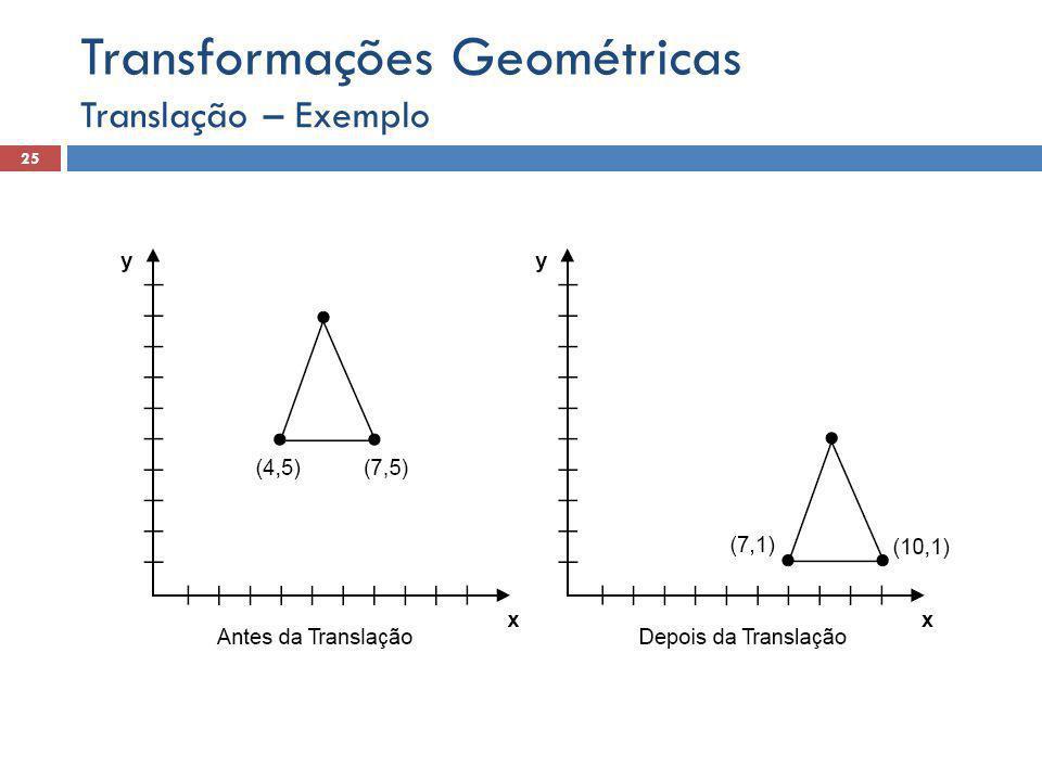Translação – Exemplo 25 Transformações Geométricas