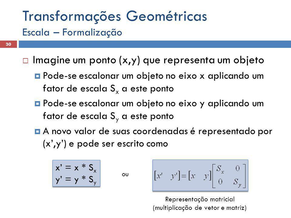  Imagine um ponto (x,y) que representa um objeto  Pode-se escalonar um objeto no eixo x aplicando um fator de escala S x a este ponto  Pode-se escalonar um objeto no eixo y aplicando um fator de escala S y a este ponto  A novo valor de suas coordenadas é representado por (x',y') e pode ser escrito como Escala – Formalização 30 Transformações Geométricas x' = x * S x y' = y * S y x' = x * S x y' = y * S y Representação matricial (multiplicação de vetor e matriz) ou