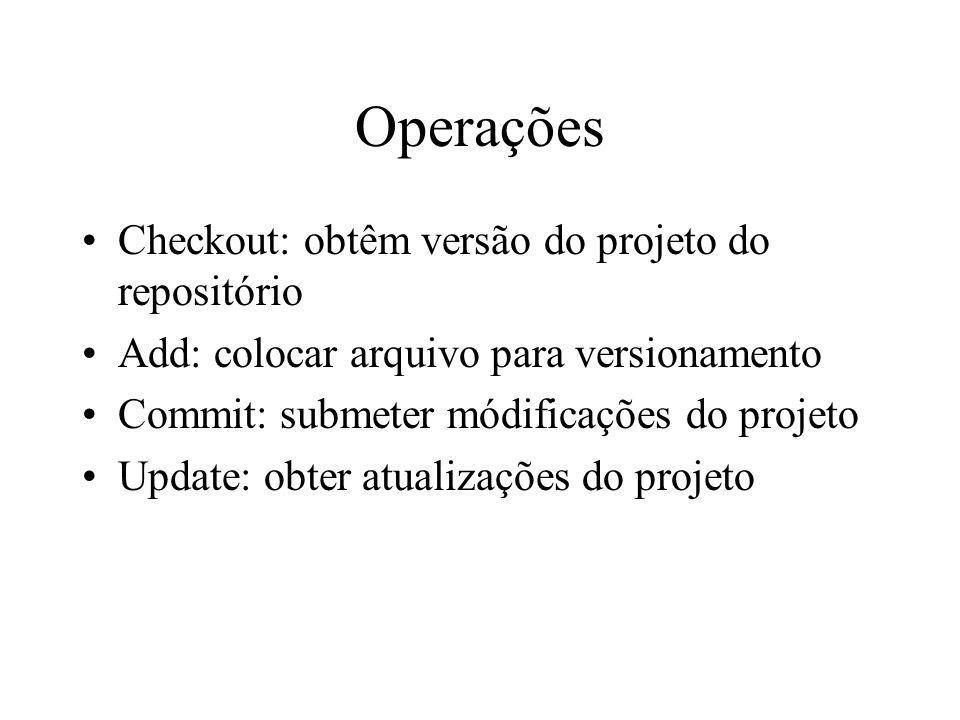 Operações Checkout: obtêm versão do projeto do repositório Add: colocar arquivo para versionamento Commit: submeter módificações do projeto Update: obter atualizações do projeto