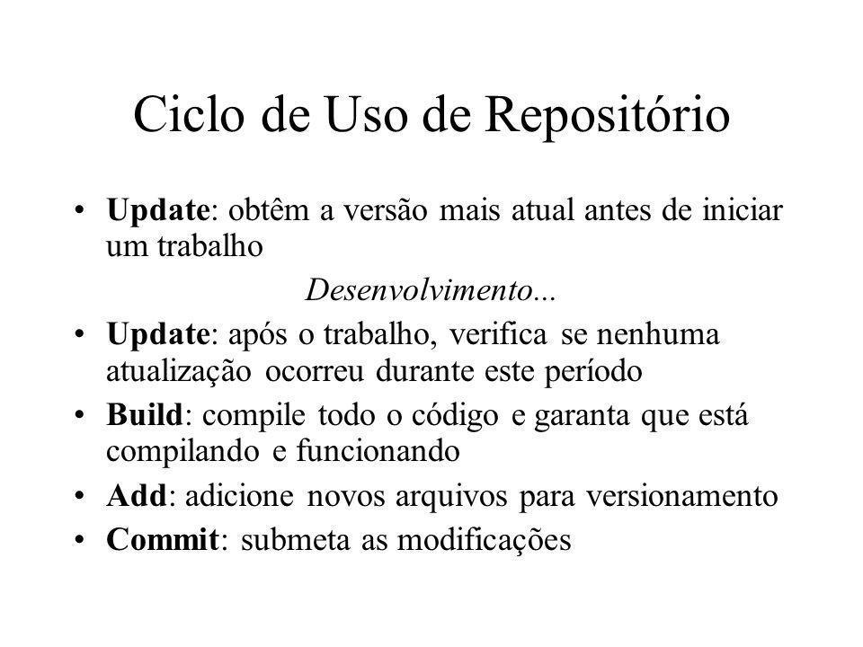 Ciclo de Uso de Repositório Update: obtêm a versão mais atual antes de iniciar um trabalho Desenvolvimento...