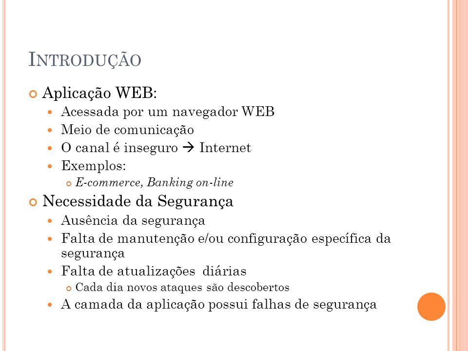 I NTRODUÇÃO Aplicação WEB: Acessada por um navegador WEB Meio de comunicação O canal é inseguro  Internet Exemplos: E-commerce, Banking on-line Neces