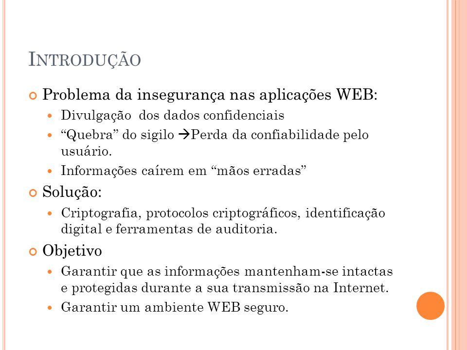 """I NTRODUÇÃO Problema da insegurança nas aplicações WEB: Divulgação dos dados confidenciais """"Quebra"""" do sigilo  Perda da confiabilidade pelo usuário."""