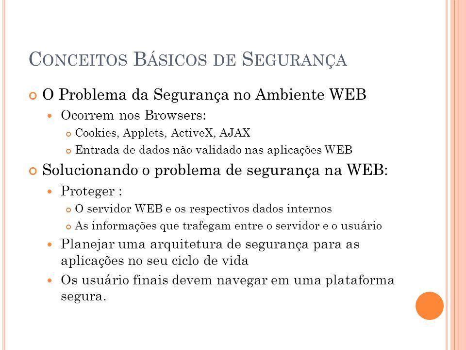 C ONCEITOS B ÁSICOS DE S EGURANÇA O Problema da Segurança no Ambiente WEB Ocorrem nos Browsers: Cookies, Applets, ActiveX, AJAX Entrada de dados não v