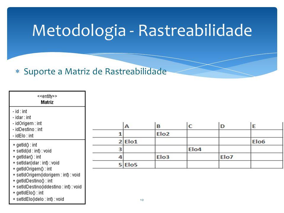  Suporte a Matriz de Rastreabilidade Metodologia - Rastreabilidade 10