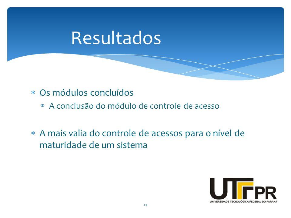  Os módulos concluídos  A conclusão do módulo de controle de acesso  A mais valia do controle de acessos para o nível de maturidade de um sistema 1