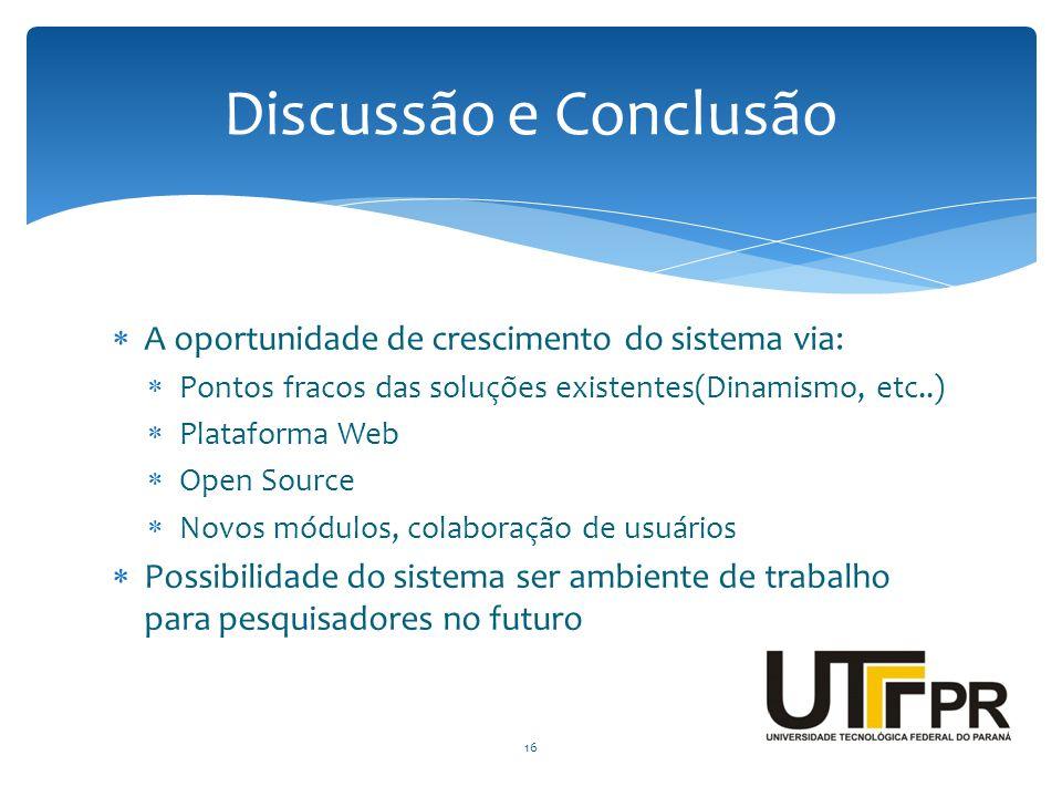  A oportunidade de crescimento do sistema via:  Pontos fracos das soluções existentes(Dinamismo, etc..)  Plataforma Web  Open Source  Novos módul