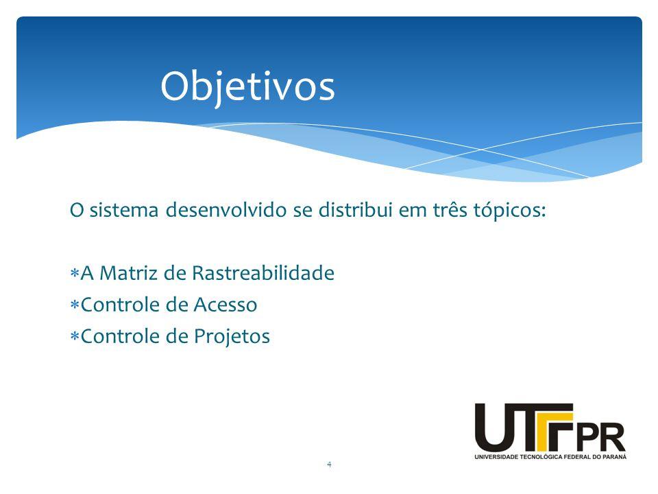 O sistema desenvolvido se distribui em três tópicos:  A Matriz de Rastreabilidade  Controle de Acesso  Controle de Projetos 4 Objetivos