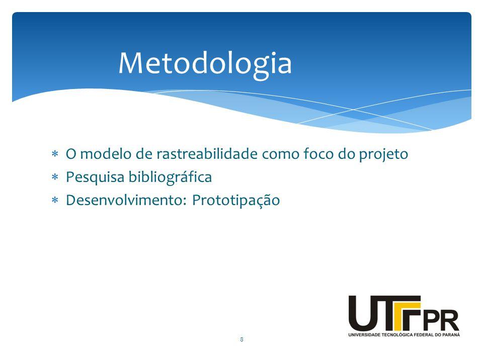  O modelo de rastreabilidade como foco do projeto  Pesquisa bibliográfica  Desenvolvimento: Prototipação 8 Metodologia