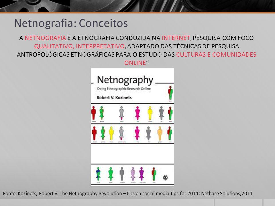 Netnografia: Conceitos A NETNOGRAFIA É A ETNOGRAFIA CONDUZIDA NA INTERNET, PESQUISA COM FOCO QUALITATIVO, INTERPRETATIVO, ADAPTADO DAS TÉCNICAS DE PES