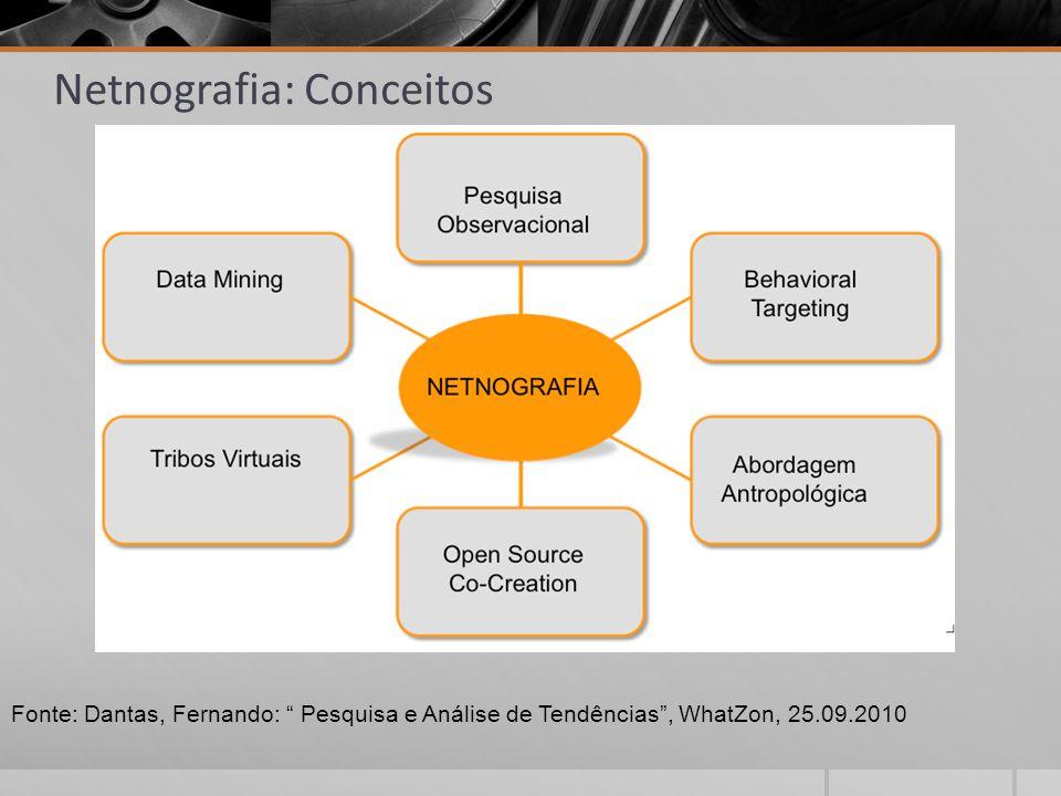 """Fonte: Dantas, Fernando: """" Pesquisa e Análise de Tendências"""", WhatZon, 25.09.2010 Netnografia: Conceitos"""