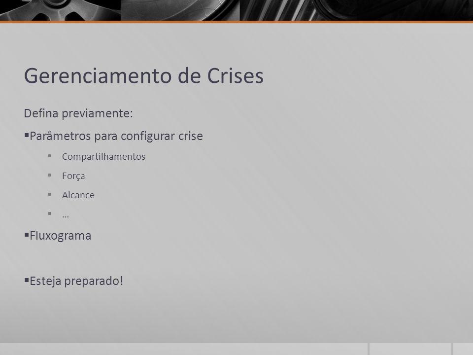 Gerenciamento de Crises Defina previamente:  Parâmetros para configurar crise  Compartilhamentos  Força  Alcance  …  Fluxograma  Esteja prepara