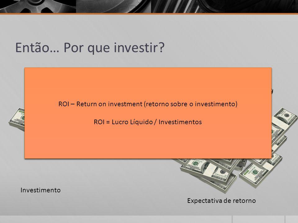 Então… Por que investir? Investimento Expectativa de retorno ROI – Return on investment (retorno sobre o investimento) ROI = Lucro Líquido / Investime