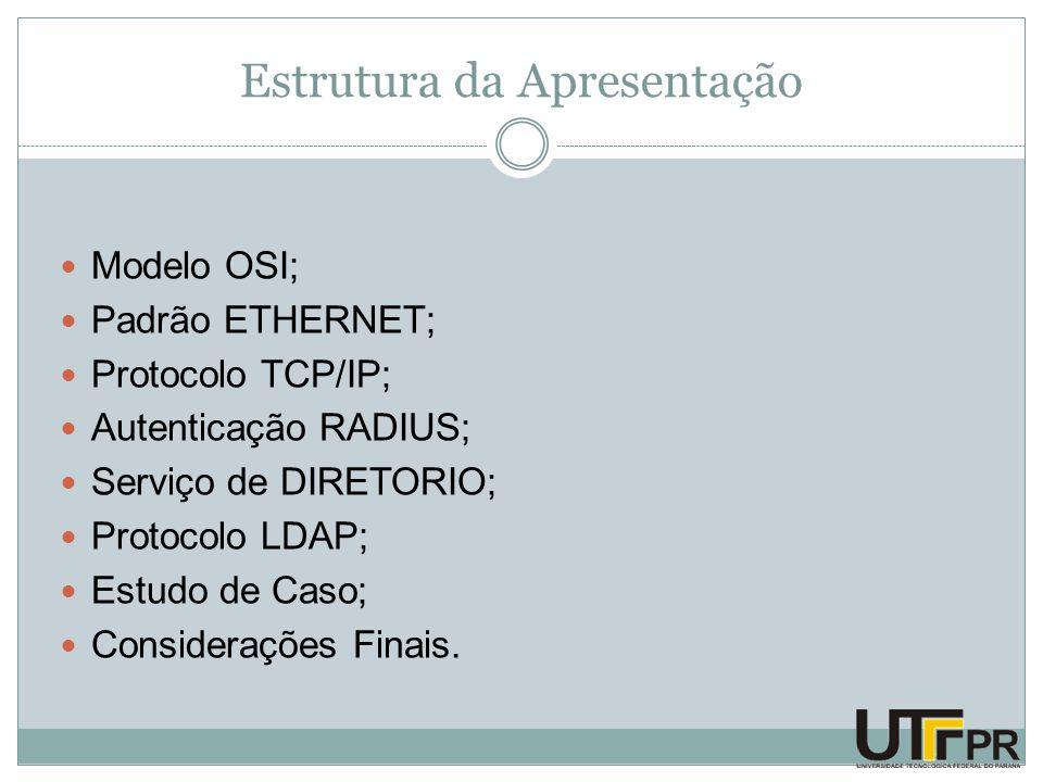 Estrutura da Apresentação Modelo OSI; Padrão ETHERNET; Protocolo TCP/IP; Autenticação RADIUS; Serviço de DIRETORIO; Protocolo LDAP; Estudo de Caso; Co
