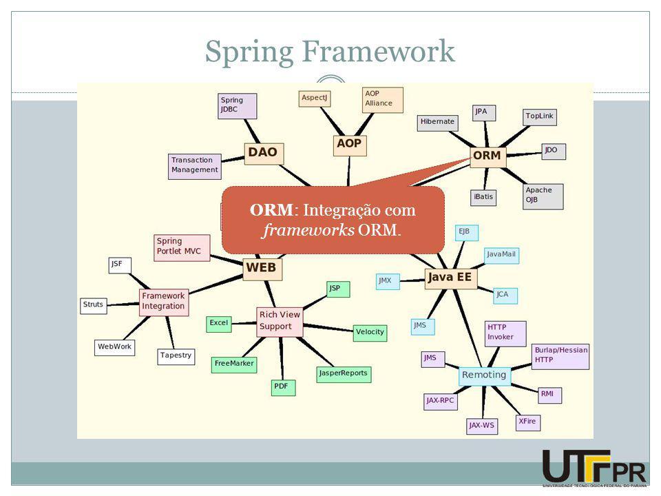 Spring Framework ORM: Integração com frameworks ORM.