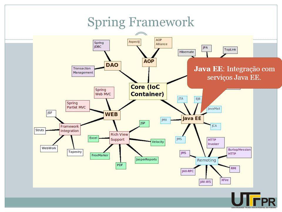 Spring Framework Java EE: Integração com serviços Java EE.
