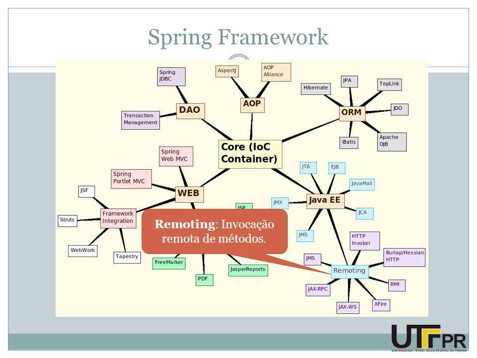 Spring Framework Remoting: Invocação remota de métodos.