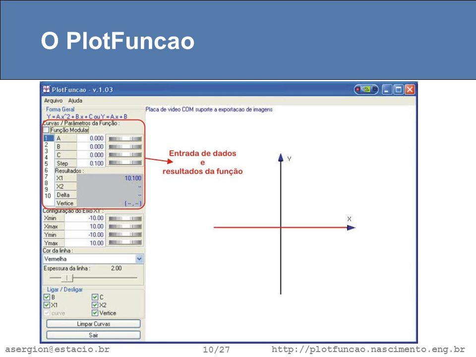 http://plotfuncao.nascimento.eng.br 10/27 asergion@estacio.br O PlotFuncao