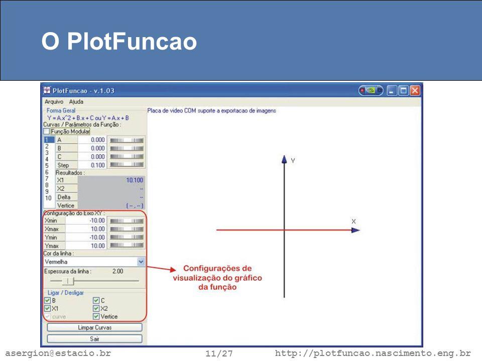 http://plotfuncao.nascimento.eng.br 11/27 asergion@estacio.br O PlotFuncao