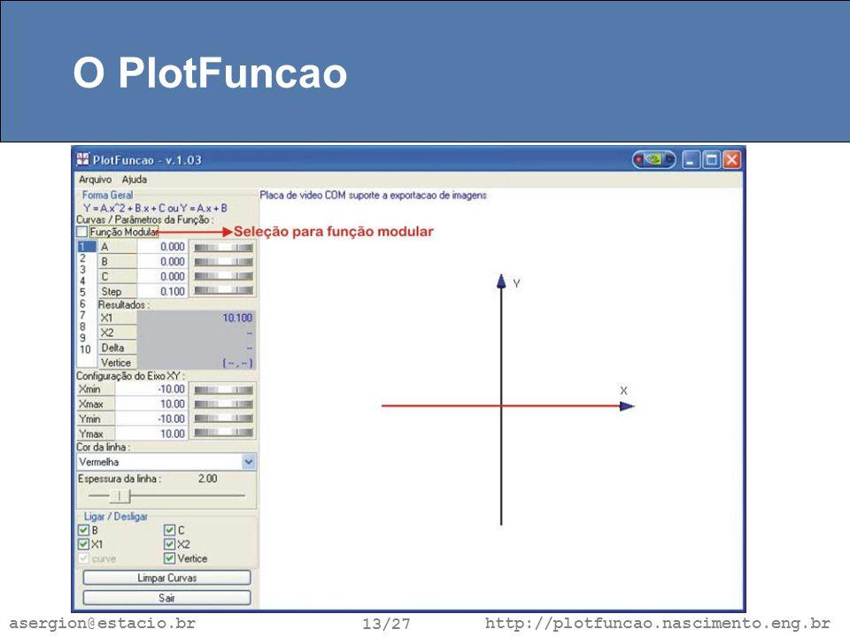 http://plotfuncao.nascimento.eng.br 13/27 asergion@estacio.br O PlotFuncao