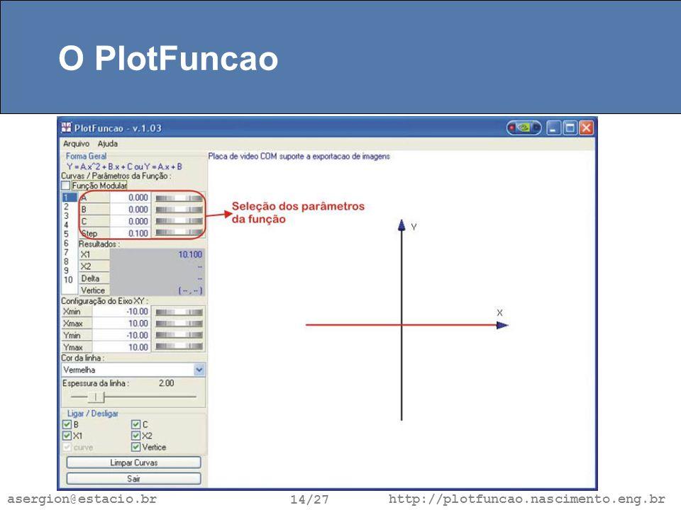 http://plotfuncao.nascimento.eng.br 14/27 asergion@estacio.br O PlotFuncao