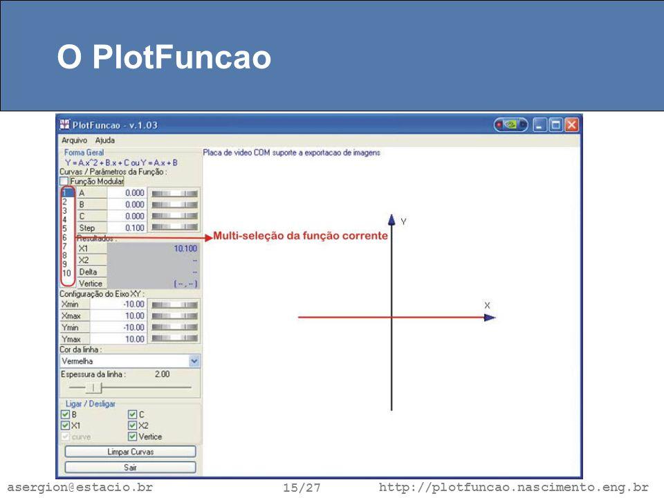 http://plotfuncao.nascimento.eng.br 15/27 asergion@estacio.br O PlotFuncao