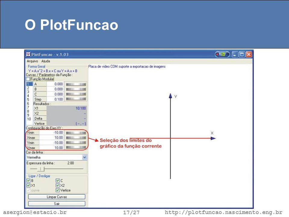 http://plotfuncao.nascimento.eng.br 17/27 asergion@estacio.br O PlotFuncao