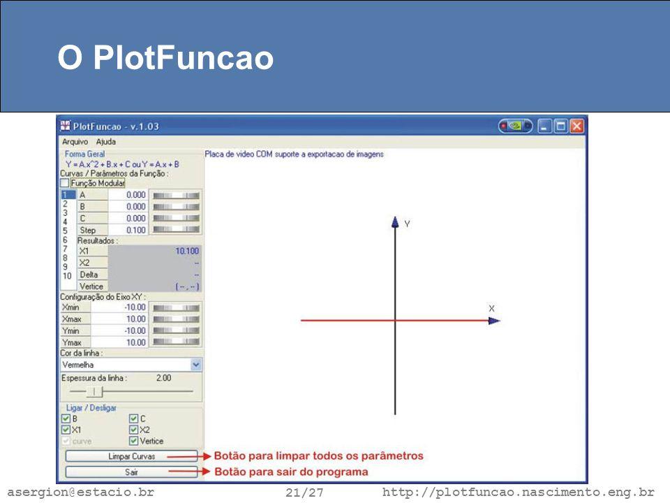 http://plotfuncao.nascimento.eng.br 21/27 asergion@estacio.br O PlotFuncao
