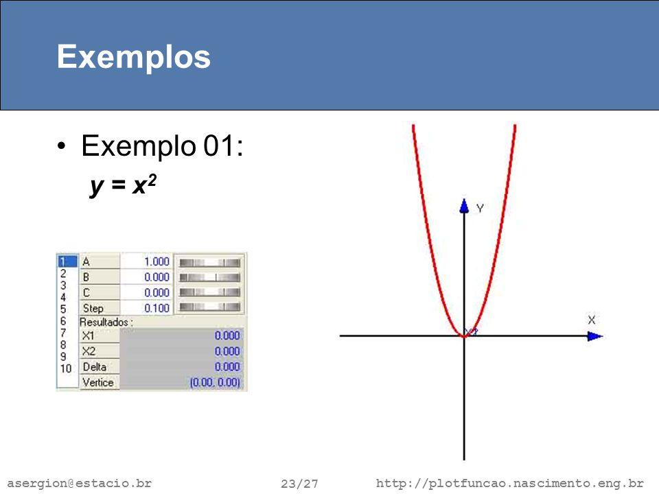 http://plotfuncao.nascimento.eng.br 23/27 asergion@estacio.br Exemplos Exemplo 01: y = x 2