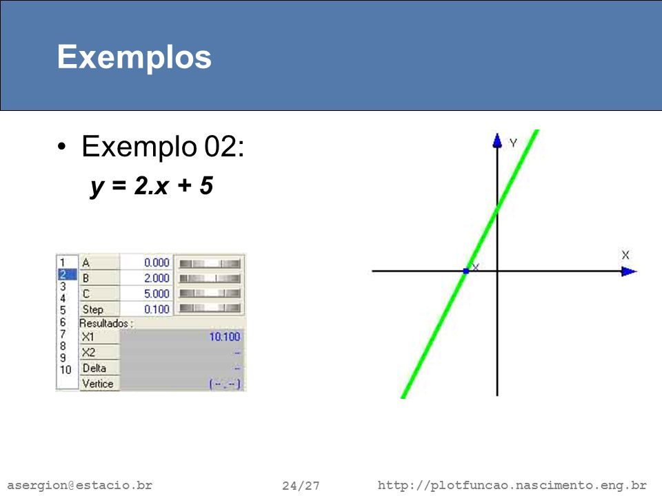 http://plotfuncao.nascimento.eng.br 24/27 asergion@estacio.br Exemplos Exemplo 02: y = 2.x + 5
