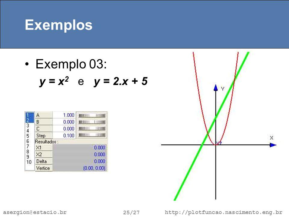 http://plotfuncao.nascimento.eng.br 25/27 asergion@estacio.br Exemplos Exemplo 03: y = x 2 e y = 2.x + 5