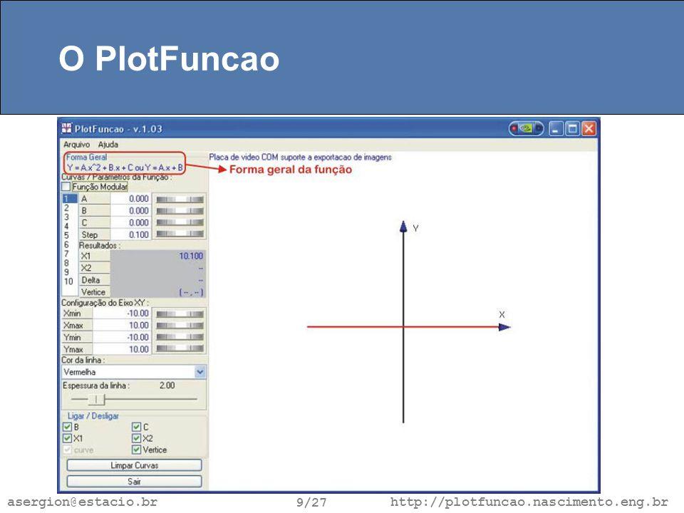 http://plotfuncao.nascimento.eng.br 9/27 asergion@estacio.br O PlotFuncao