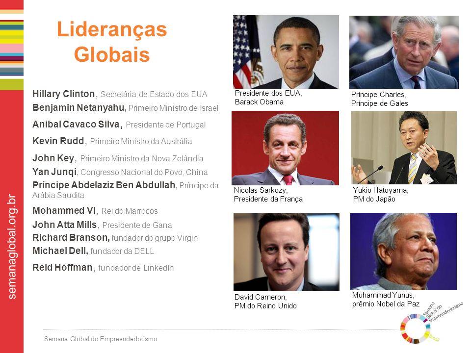 Semana Global do Empreendedorismo semanaglobal.org.br Inspirar.