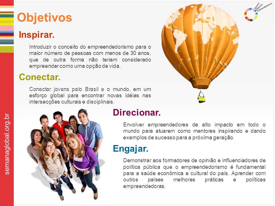 Semana Global do Empreendedorismo semanaglobal.org.br Inspirar. Introduzir o conceito do empreendedorismo para o maior número de pessoas com menos de