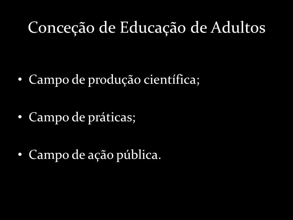 Conceção de Educação de Adultos Campo de produção científica; Campo de práticas; Campo de ação pública.