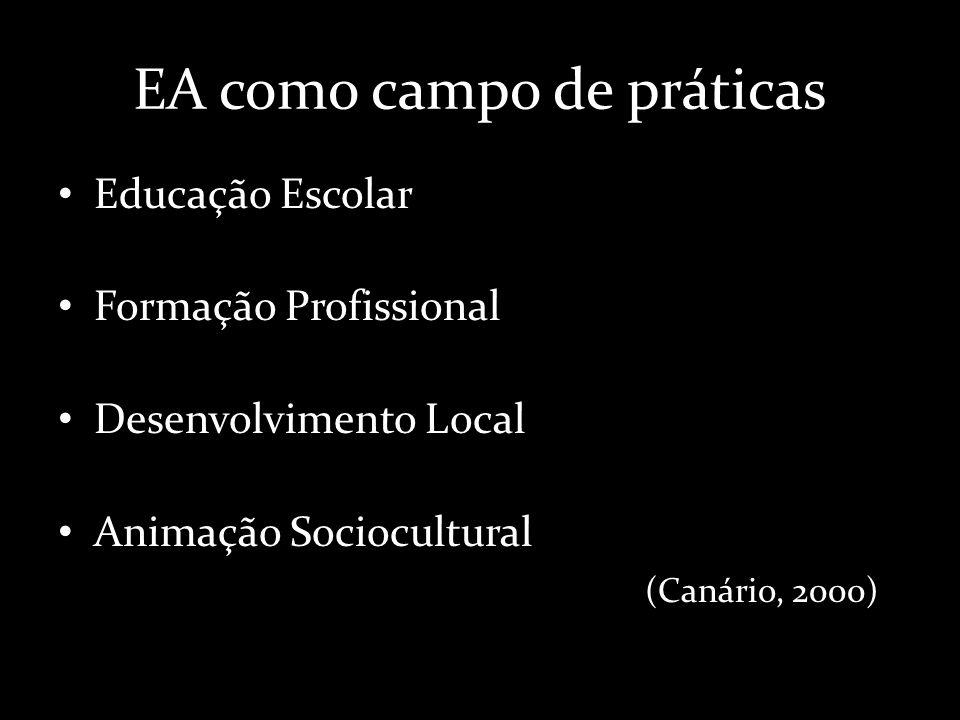 EA como campo de práticas Educação Escolar Formação Profissional Desenvolvimento Local Animação Sociocultural (Canário, 2000)