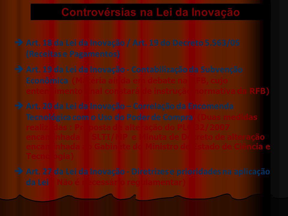 Controvérsias na Lei da Inovação  Art. 18 da Lei da Inovação / Art.