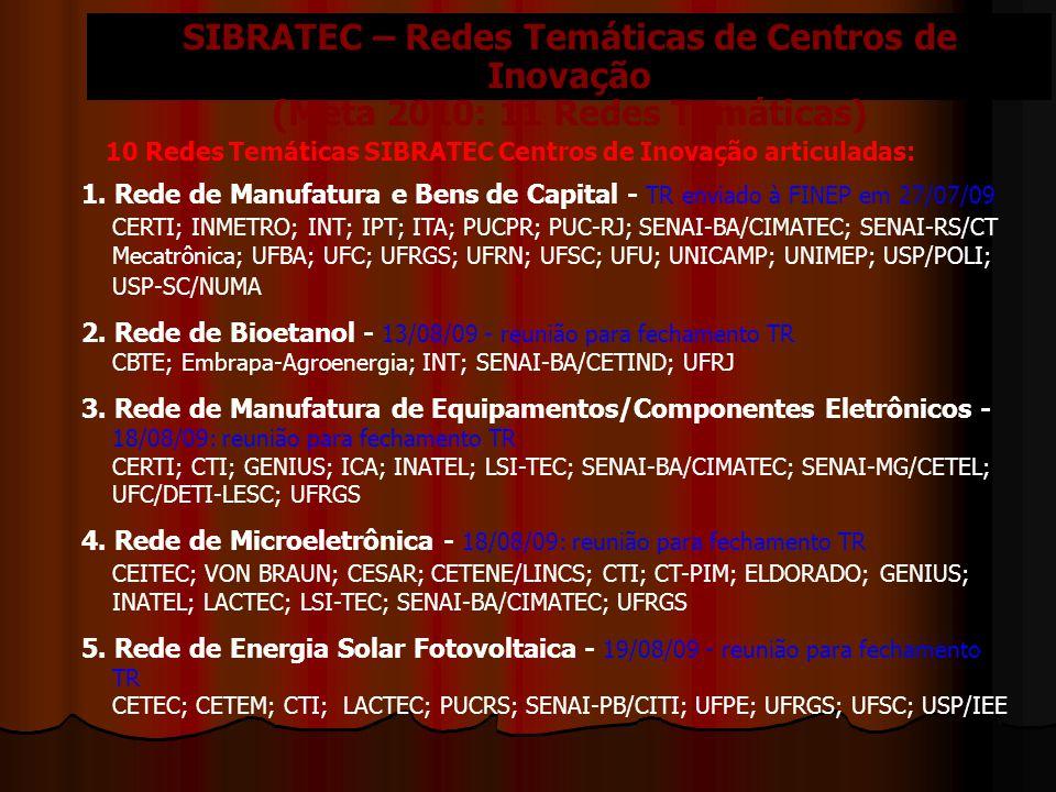 10 Redes Temáticas SIBRATEC Centros de Inovação articuladas: SIBRATEC – Redes Temáticas de Centros de Inovação (Meta 2010: 11 Redes Temáticas) 1.