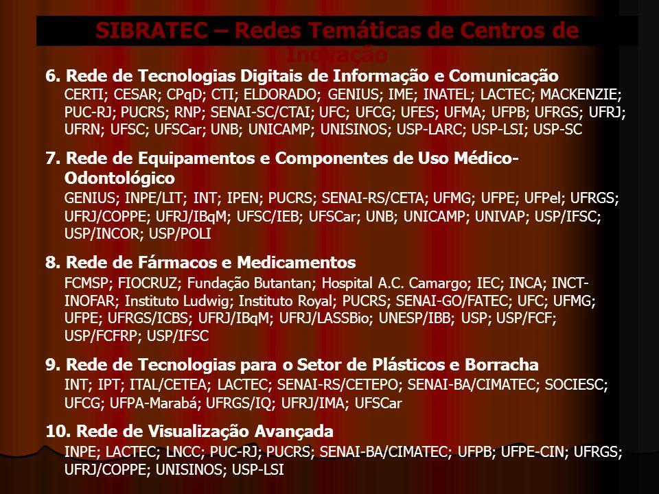 SIBRATEC – Redes Temáticas de Centros de Inovação 6.