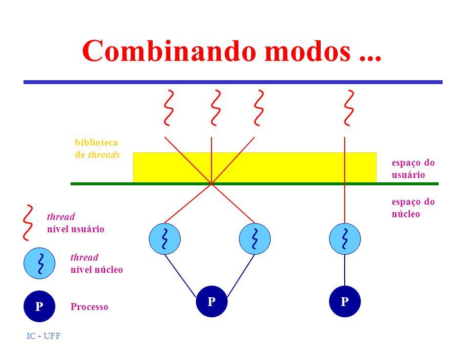 IC - UFF Combinando modos... espaço do usuário espaço do núcleo P thread nível núcleo thread nível usuário P Processo P biblioteca de threads