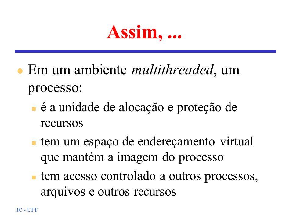 IC - UFF Assim,... l Em um ambiente multithreaded, um processo: n é a unidade de alocação e proteção de recursos n tem um espaço de endereçamento virt