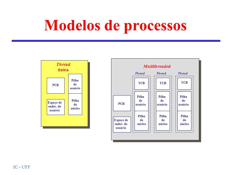 IC - UFF Benefícios de threads l É mais rápido criar uma thread que um processo l É mais rápido terminar uma thread que um processo l É mais rápido chavear entre threads de um mesmo processo l Threads podem se comunicar sem invocar o núcleo já que compartilham memória e arquivos