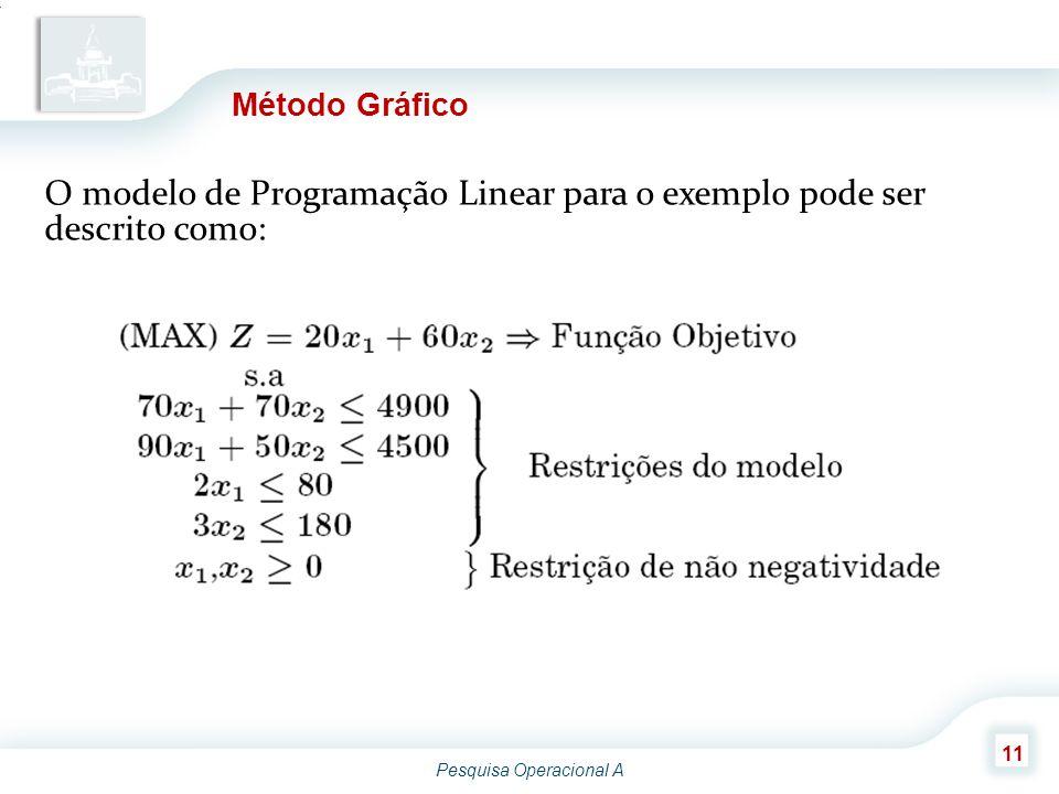 Pesquisa Operacional A 11 Método Gráfico O modelo de Programação Linear para o exemplo pode ser descrito como: