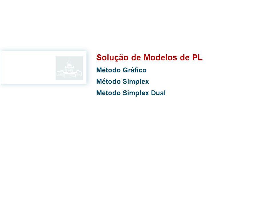 Solução de Modelos de PL Método Gráfico Método Simplex Método Simplex Dual