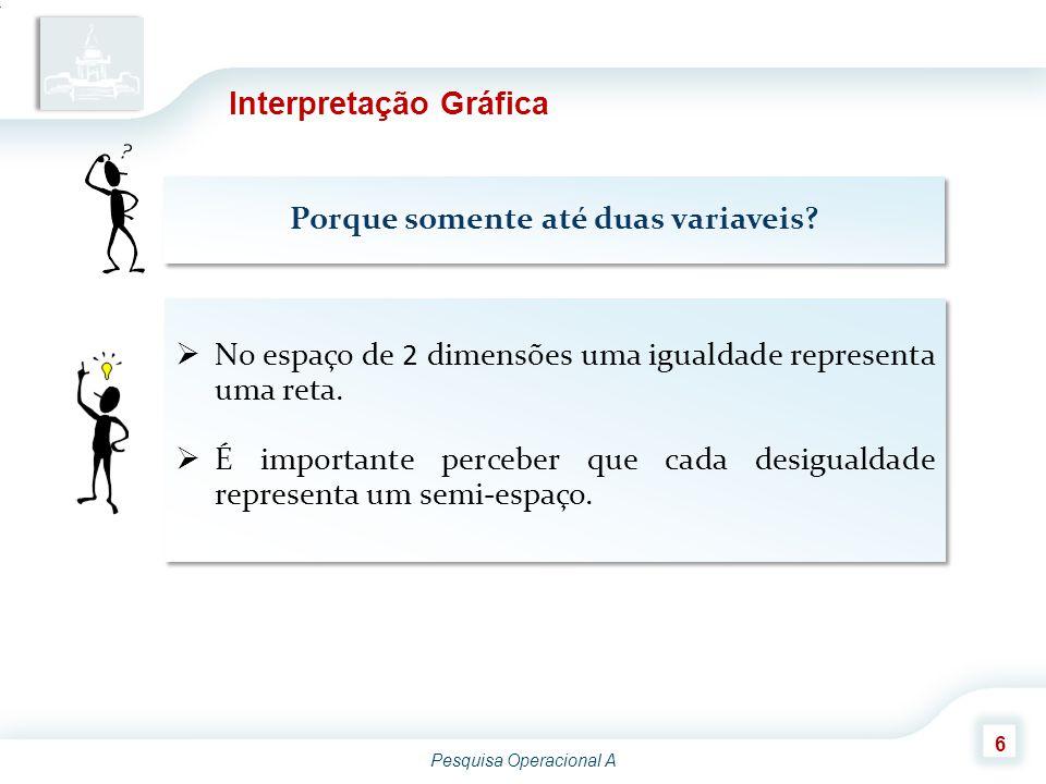 Pesquisa Operacional A 6 Interpretação Gráfica Porque somente até duas variaveis?  No espaço de 2 dimensões uma igualdade representa uma reta.  É im