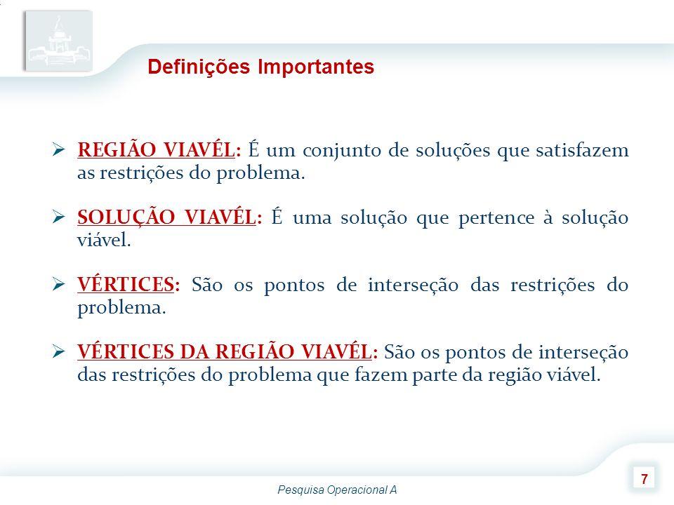 Pesquisa Operacional A 7 Definições Importantes  REGIÃO VIAVÉL: É um conjunto de soluções que satisfazem as restrições do problema.  SOLUÇÃO VIAVÉL: