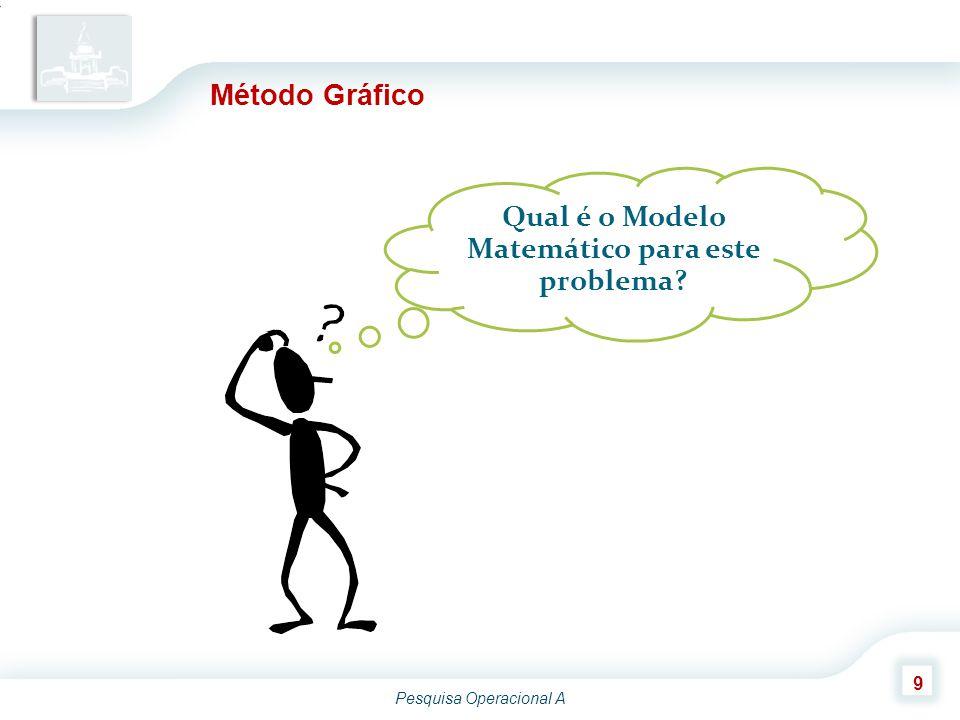 Pesquisa Operacional A 9 Método Gráfico Qual é o Modelo Matemático para este problema?