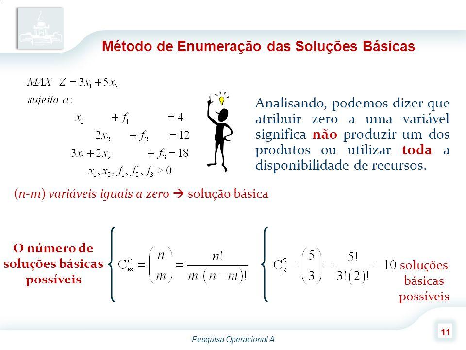 Pesquisa Operacional A 11 Método de Enumeração das Soluções Básicas Analisando, podemos dizer que atribuir zero a uma variável significa não produzir