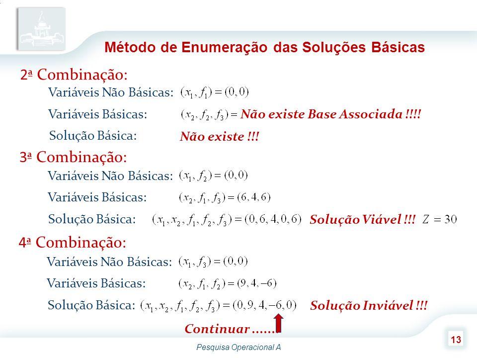 Pesquisa Operacional A 13 Método de Enumeração das Soluções Básicas 2ª Combinação: Variáveis Não Básicas: Variáveis Básicas: Solução Básica: Não existe !!.